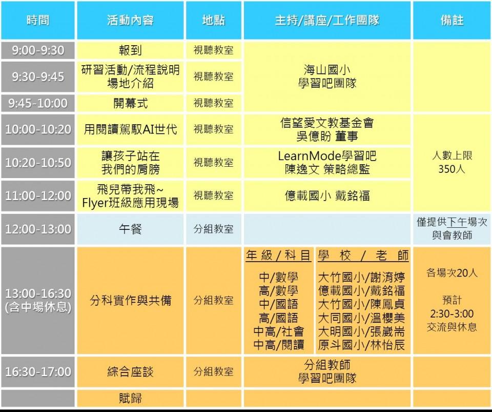 活動流程表1